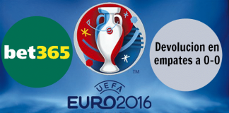 Eurocopa Devolución en empates 0-0