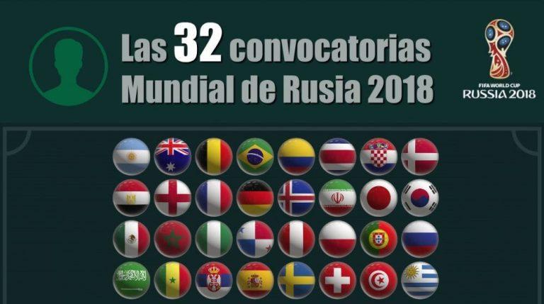 Convocatorias de selecciones para el Mundial de Rusia 2018