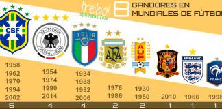 selecciones-campeonas-en-Mundiales-de-Fútbol