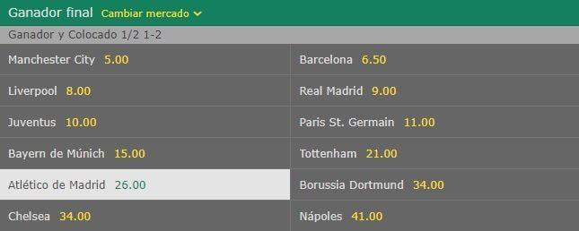 cuotas Bet365 Atletico de Madrid ganador Champions League 2020