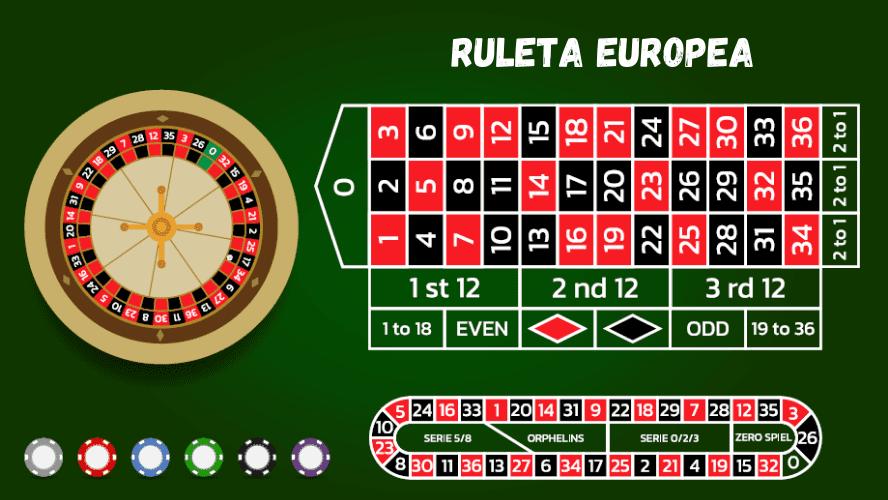 mesa de juego ruleta europea