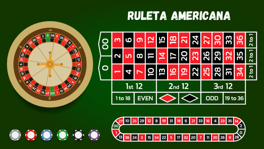 mesa juego ruleta americana